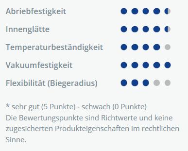 foxiGarant PUR XL-conduct Daten